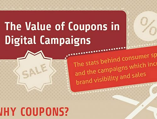 1401219267-lure-teetering-customers-digital-coupons-infographic-1