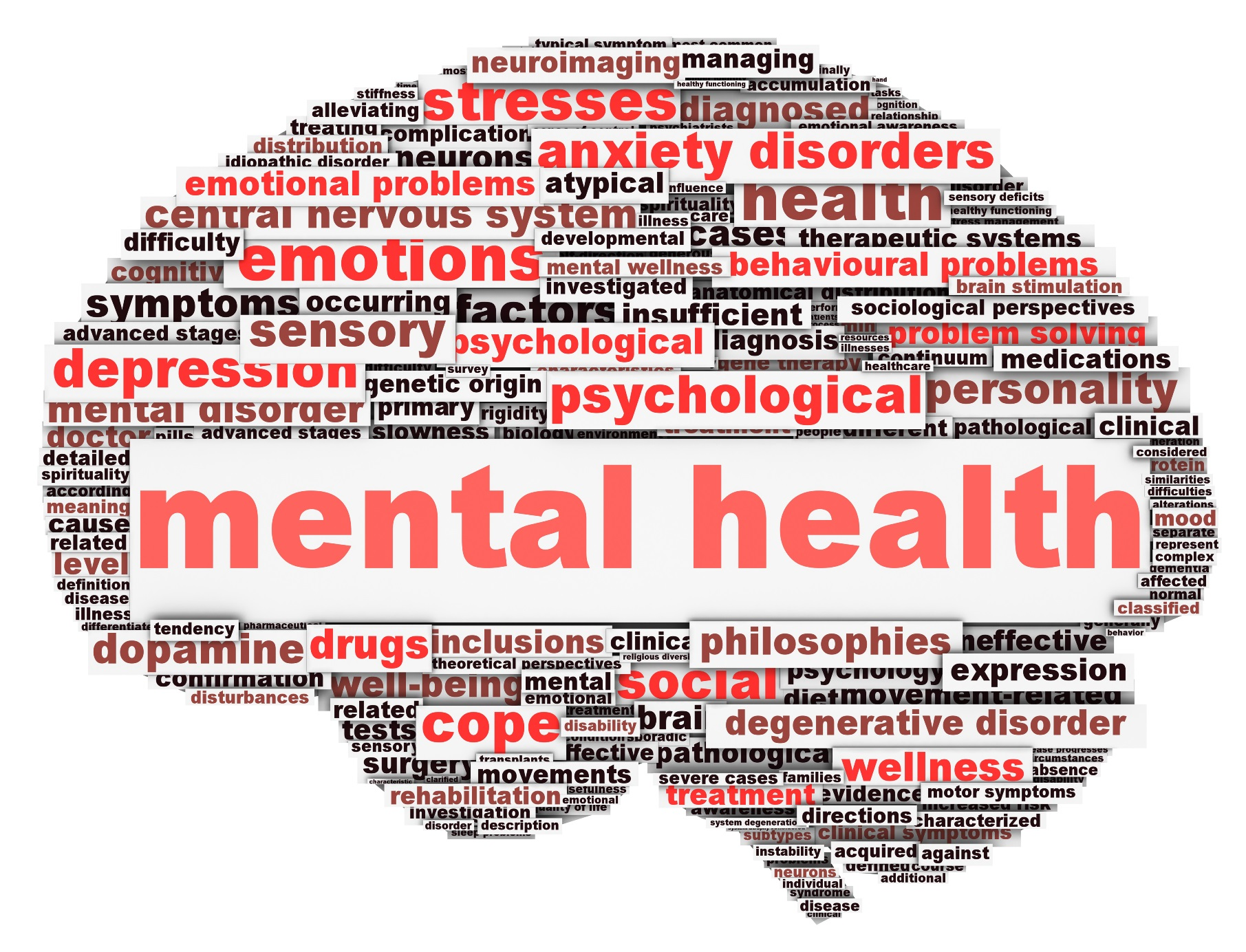 Mental Health Essays: Interesting Topics That Can Be Developed