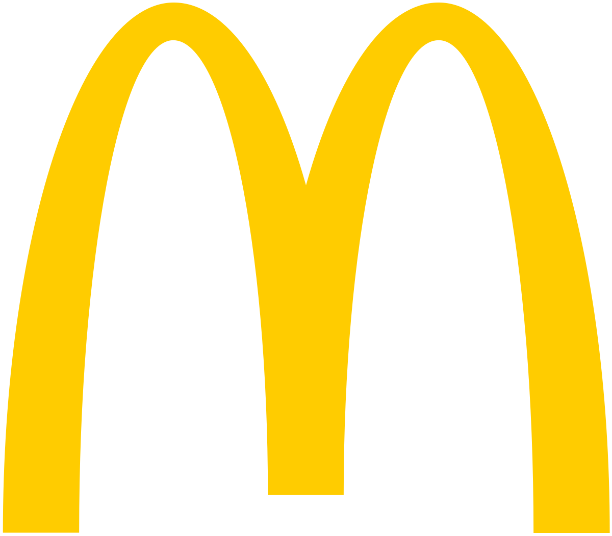 what type of industry is mcdonalds Free essay: mcdonald's: evolution of the food industry history mcdonald's has   known as the fast food industry, consists of a large variety of restaurant types,.