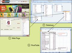BI in a Data-Driven Website
