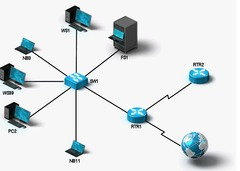 Consider the network diagram shown below. Click on the item in the diagram that does not follow a standardized labeling scheme