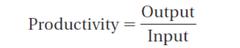 Productivity Equation