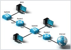 You have a small network connected to the Internet as shown in the Exhibit. You need to configure the default gateway address on Wrk1 so that it can communicate with the hosts on the Internet. Which address would you use for the default gateway address?