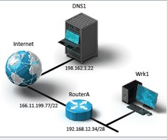 You have a small network with a single subnet connected to the Internet as shown in the Exhibit. The router has been assigned the two addresses shown. You need to manually configure the workstation to connect to the network. The workstation should use RouterA as the default gateway, and DNS1 as the DNS server address. From the drop-down lists, select the appropriate paramteres to configure the workstation's TCP/IP settings.