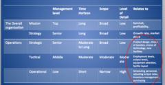 Mission, Organizational strategy, Operations strategy