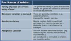 Processes (Variation)