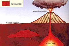 Why do INTRUSIVE igneous rocks have LARGE CRYSTALS?