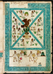 Title/ Designation: Frontispiece of Codex Mendoza Artist/ Culture: viceroyalty of New Spain  Date of Creation: c 1541-1542 Materials: ink and color on paper