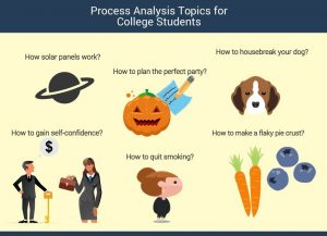 Process Analysis Topics for College Students