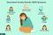 Essays on Anxiety