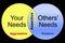 Essays on Assertive