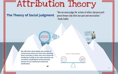 Essays on Attribution Theory