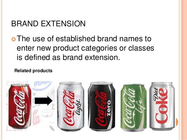 Essays on Brand Extension