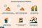 Essays on Bulimia