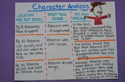Essay on Character Analysis