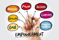Essays on Empowerment