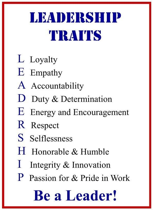 Essays on Leadership Traits