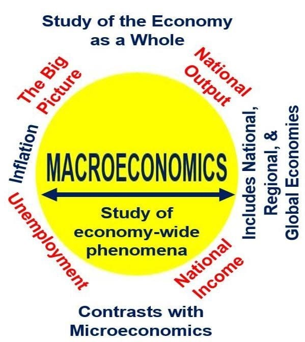 Essays on Macroeconomics