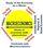 Essay on Macroeconomics