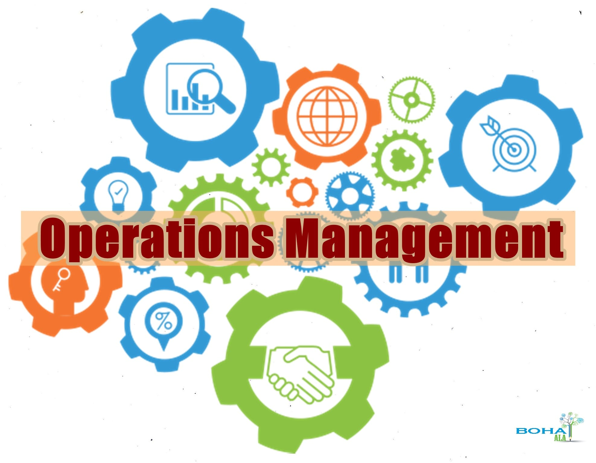Essays on Operations Management