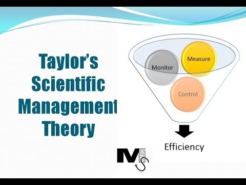 Essay about Scientific Management
